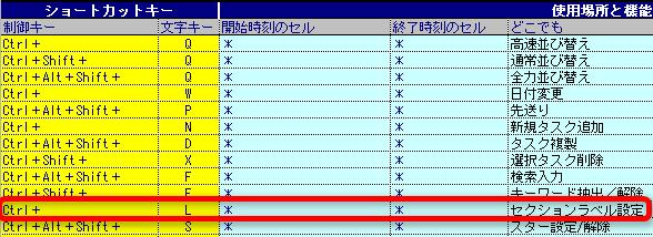 20150822-taskchute2-routine-05